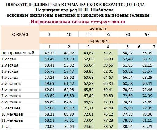 Перенос выходные дни в украине