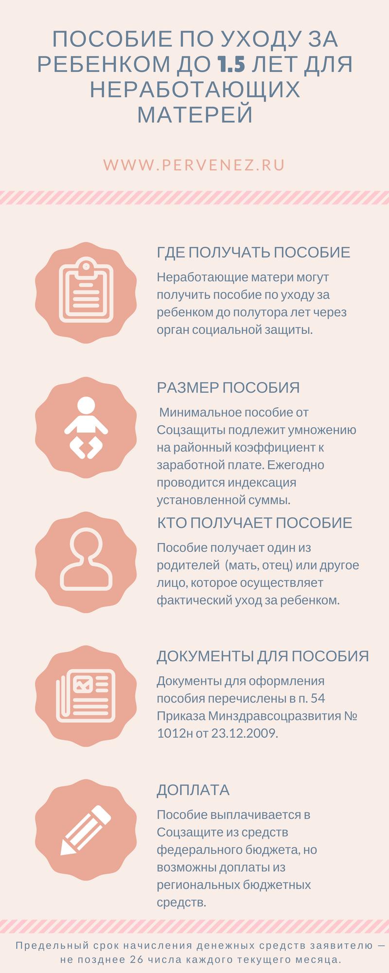 Все категории неработающих могут обратиться в отдел соцзащиты (осзн) по месту регистрации за получением следующих пособий: при рождении ребенка; по уходу за ребенком до 1,5 лет; на ребенка до 16 (18) лет.